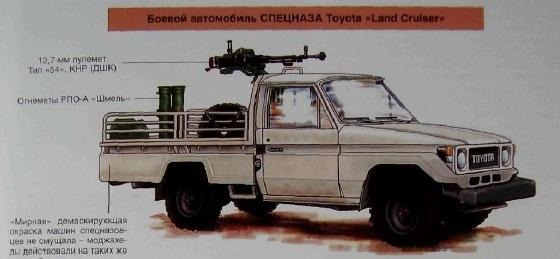 Spețnaz Toyota