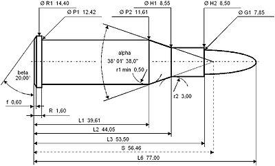 Dimensiuni cartuş 7.62x54R