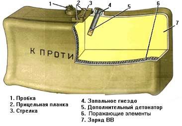 MON-90
