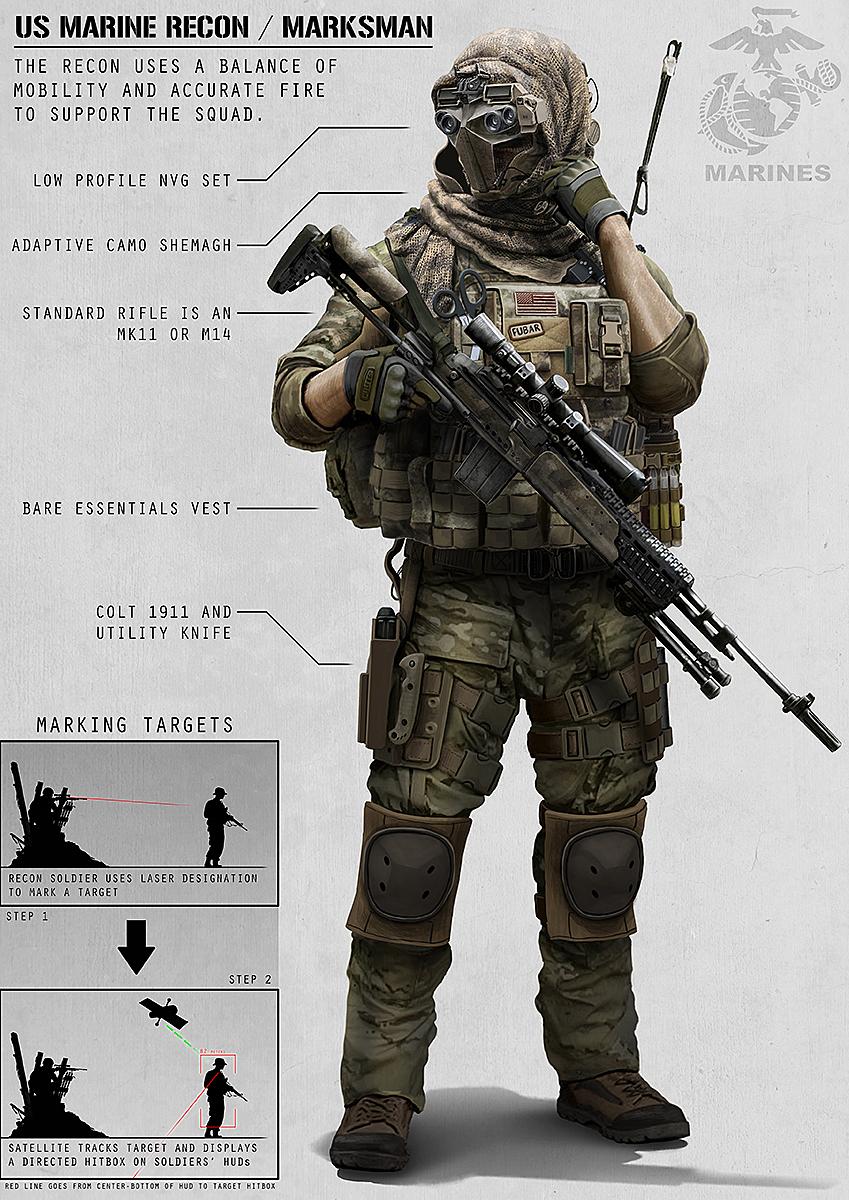 Recon_Marine